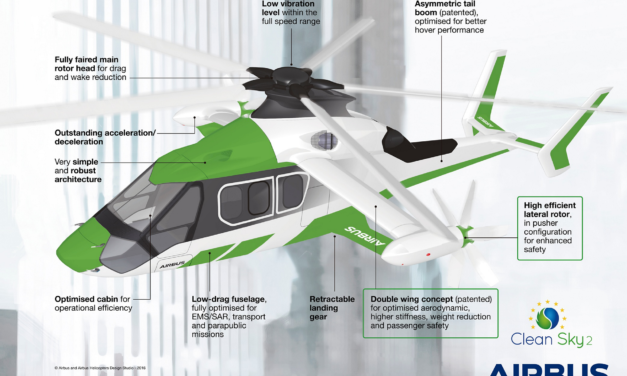 Airbus Helicopters is making progress on the Racer program